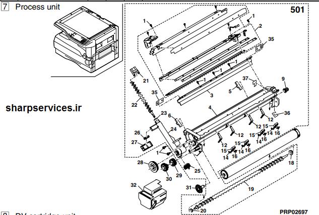ایرادهای قسمتهای مختلف کپی شارپ و تعمیر درام دستگاه در نمایندگی تعمیر کپی شارپ