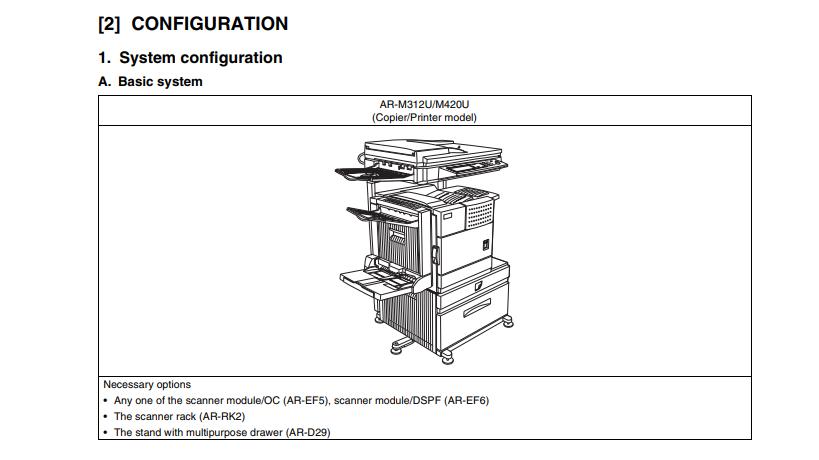 تشریح قسمتهای تشکیل دهنده ی دستگاه کپی شارپ AR_M 420 U توسط نمایندگی تعمیر فتوکپی شارپ