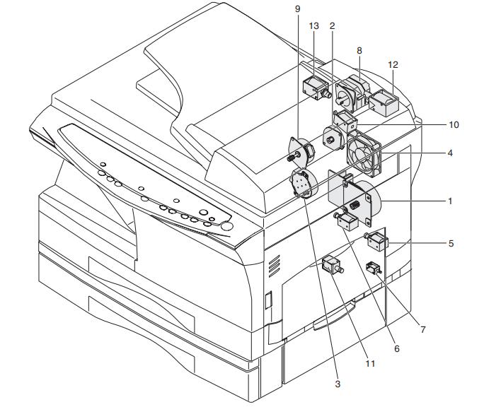توضیح کامل قسمتهای سخت افزاری دستگاه و تشریح شارپ AR-122 EN