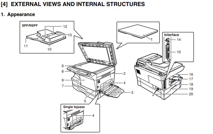 توضیح کامل تمامی قسمتهای دستگاه و تشریح شارپ AR-122 EN همراه با تصویر کامل ،توسط نمایندگی تعمیرات شارپ