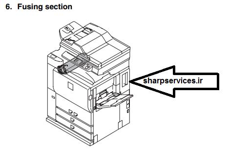 مقاله های فنی و تشریح شارپ مدل AR-M 620 u توسط نمایندگی شارپ