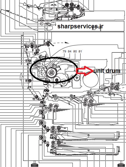 آموزش تعمیر و سرویس یونیت درام شارپ AR-620 U